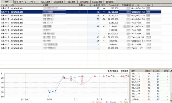 GRCの順位計測画面