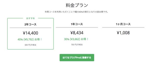 はてなブログProの料金プランの画像